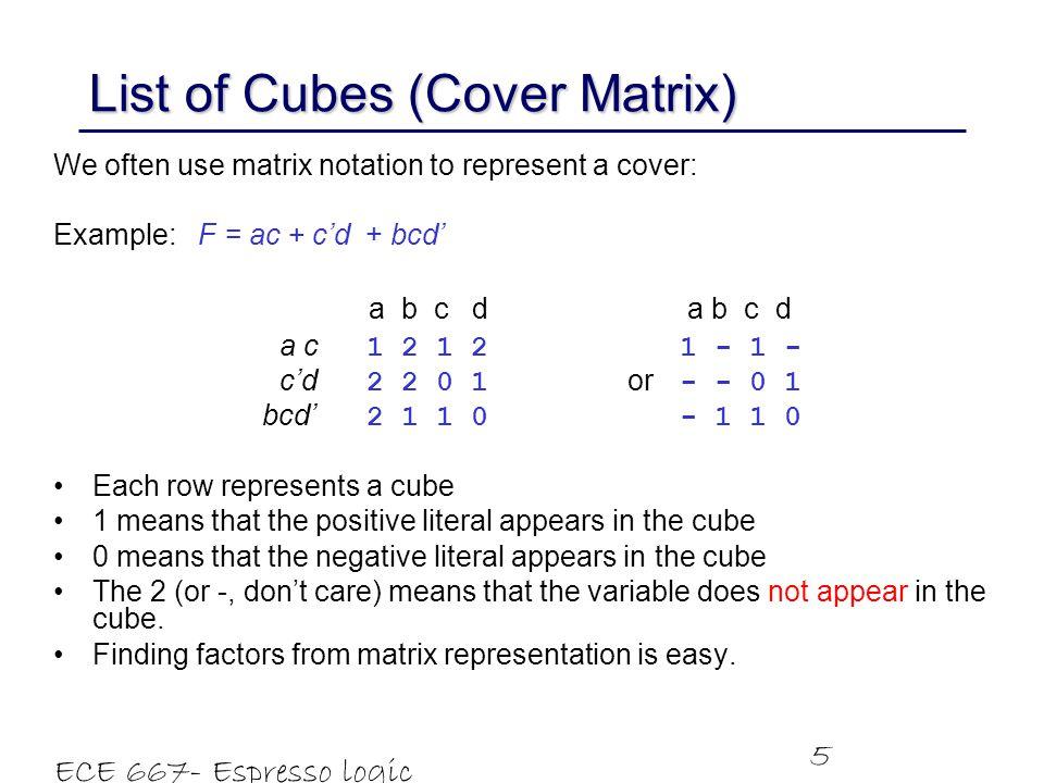 List of Cubes (Cover Matrix)