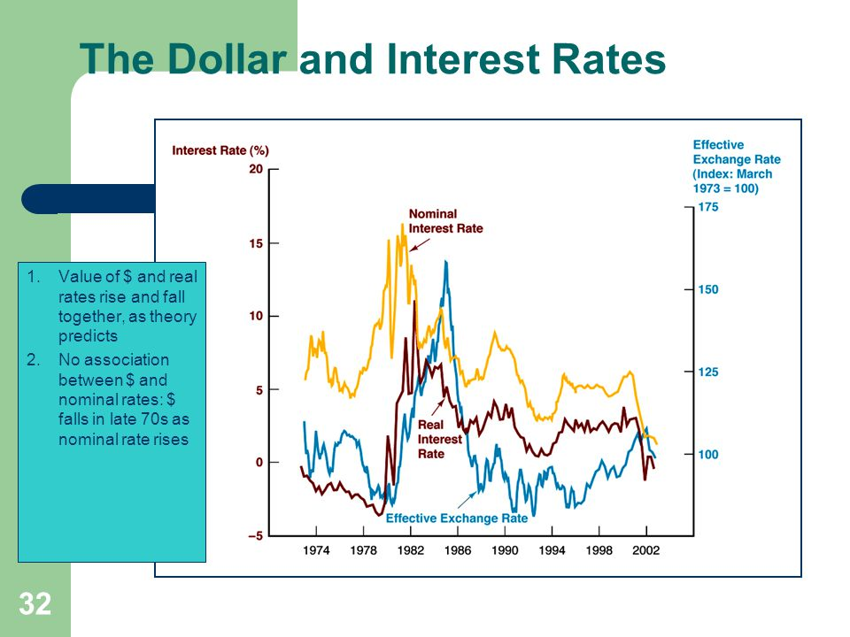 the rises and falls in the interest rates 2006-10-02  suggested solutions to problem set 2 prof daniel d how will saving and consumption change if current income rises by $11,000 if current income rises by $11,000,  national saving rises the equilibrium interest rate falls.