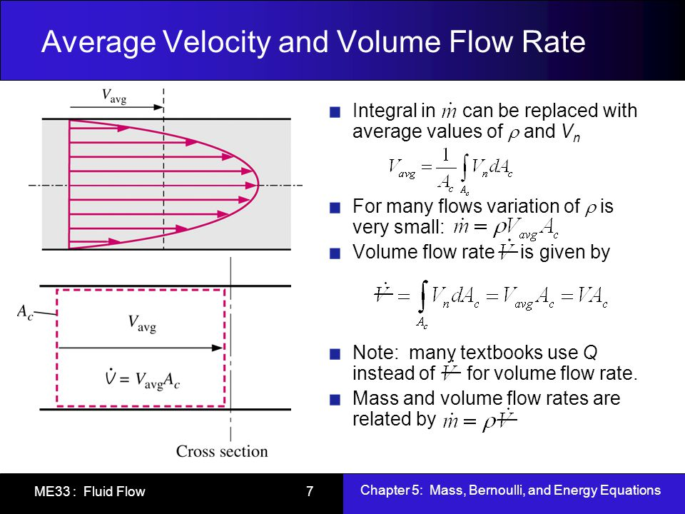 flow rate and velocity relationship