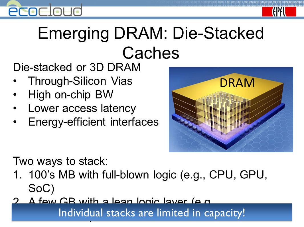 Emerging DRAM: Die-Stacked Caches