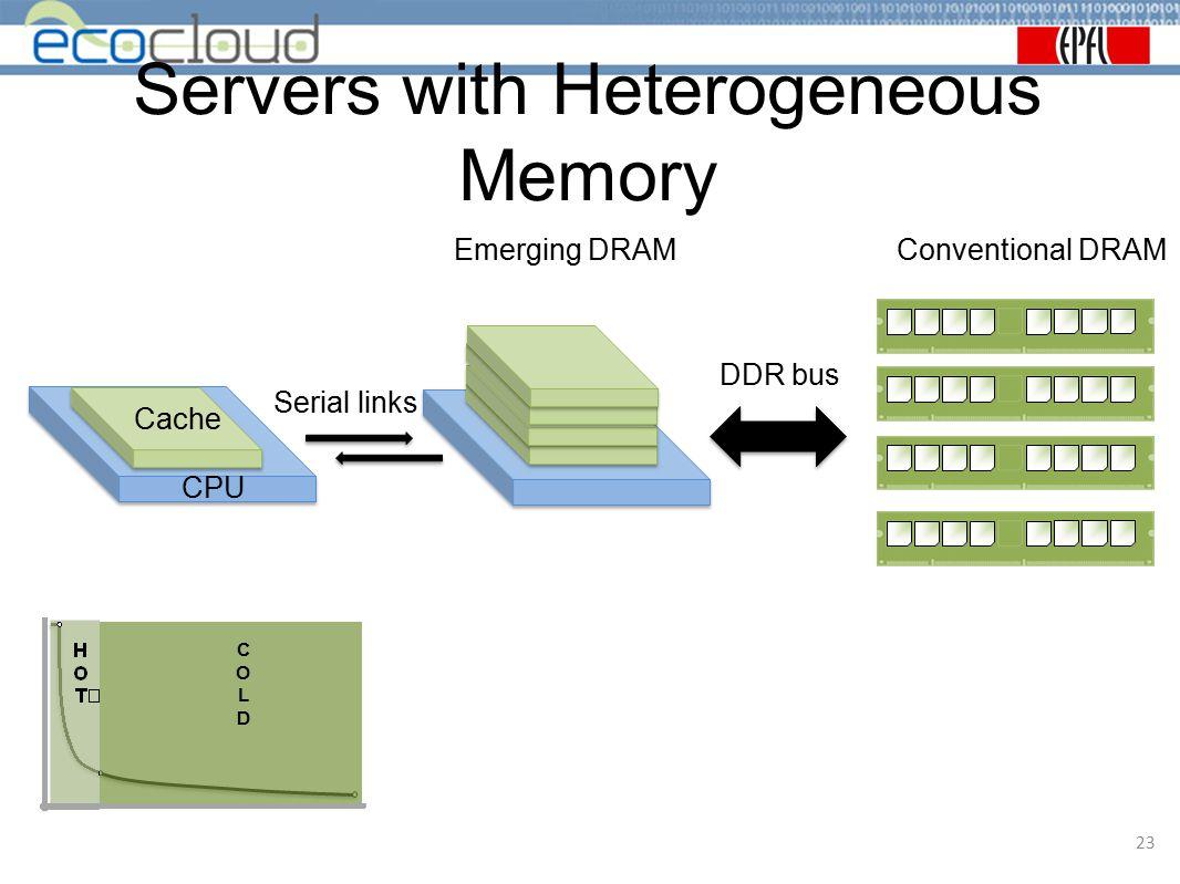 Servers with Heterogeneous Memory