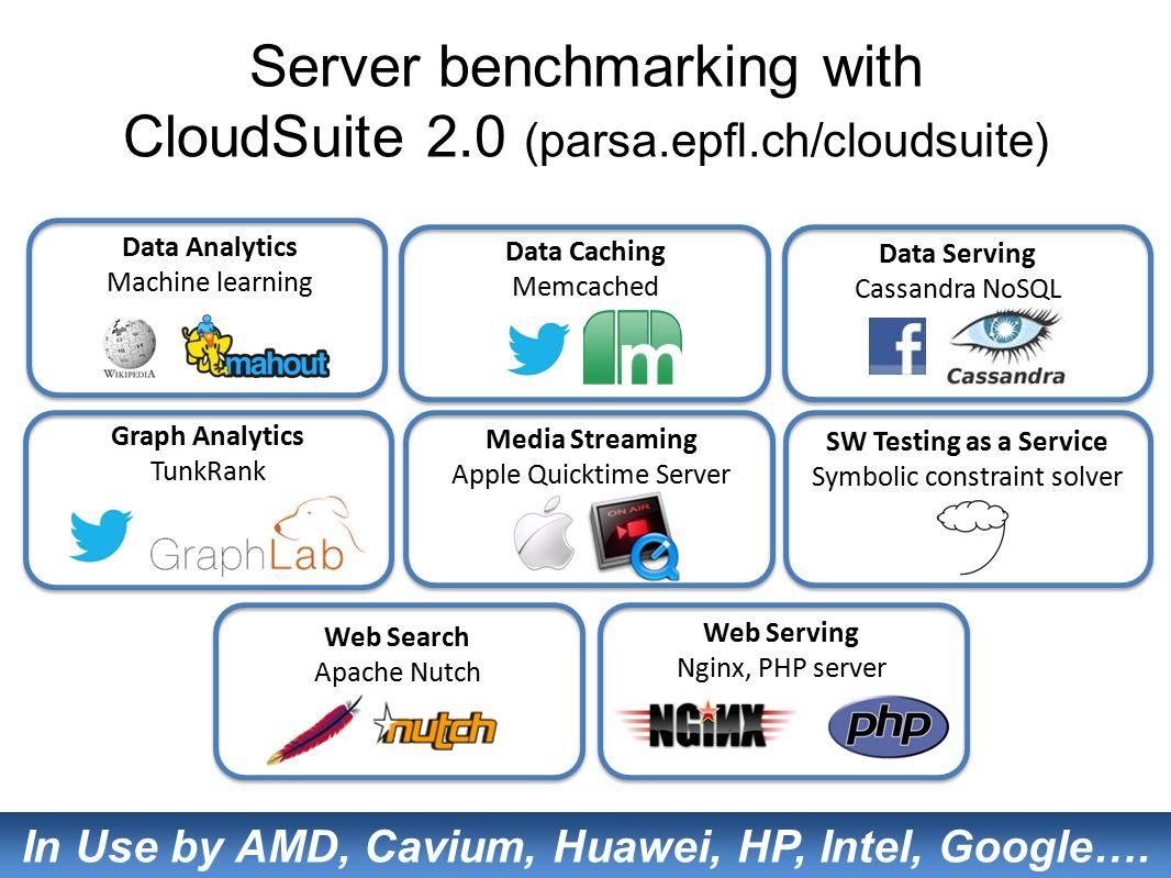 In Use by AMD, Cavium, Huawei, HP, Intel, Google….