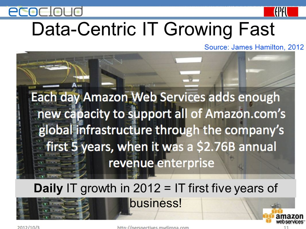 Data-Centric IT Growing Fast