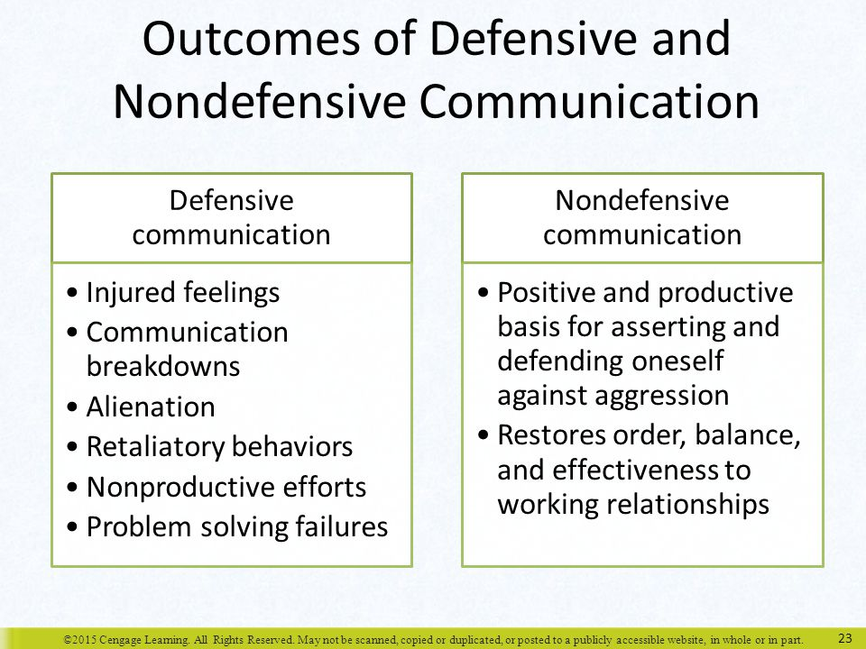 an analysis of defensive communication in relationships Defensiveness: the poison pill to the poison pill to relationships people were almost always before me because someone got defensive and became a bad.