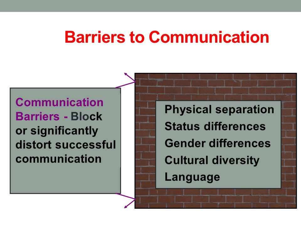 Cultural Communication Barriers in the Workplace
