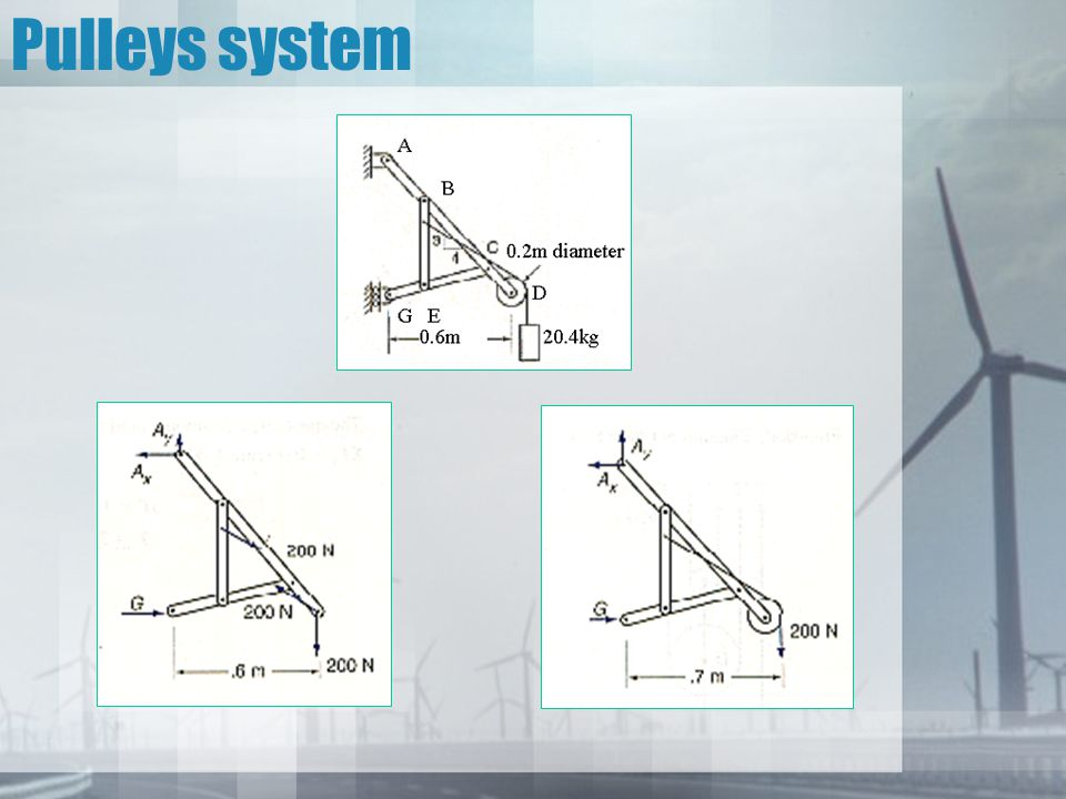 Pulleys Equilibrium : Equilibrium of rigid body friction ppt download