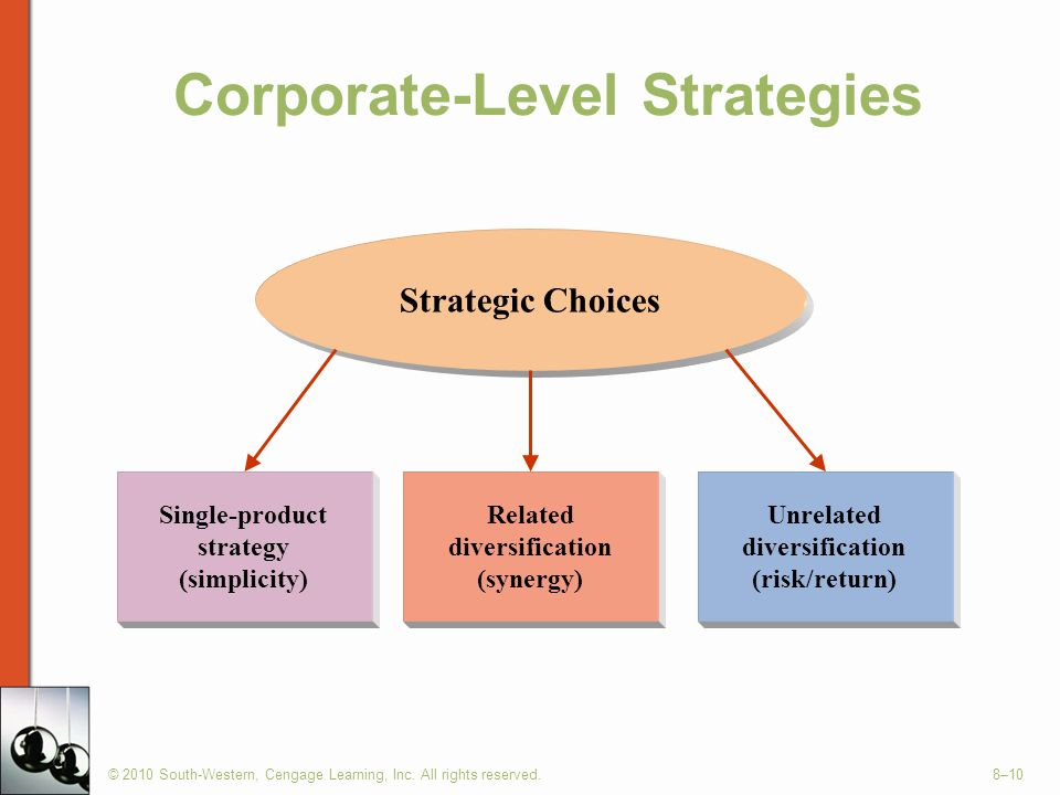 hp corporate level strategy of diversification Corporate level strategy: we can simply say that corporate level strategies are concerned with questions about what business to compete in corporate strategy involves the careful analysis of the selection of businesses the company can successful compete in corporate level strategies affect the entire organization and are considered delicate.