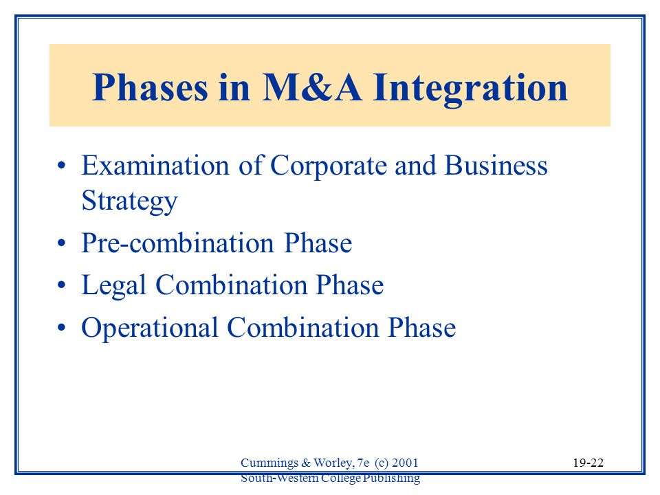 Phases in M&A Integration