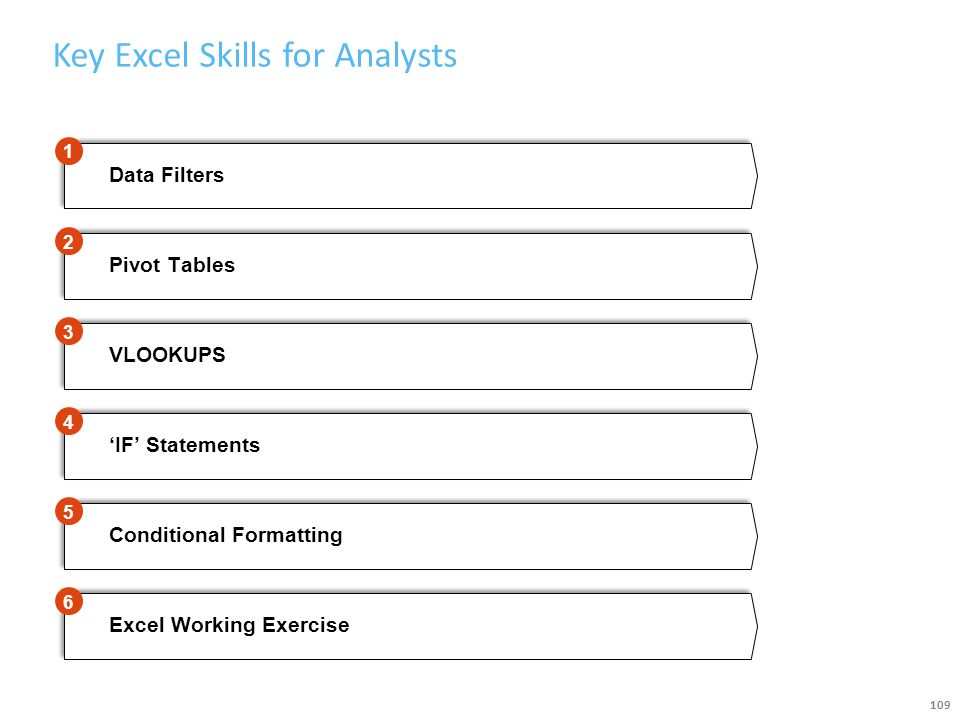Key Excel Skills for Analysts