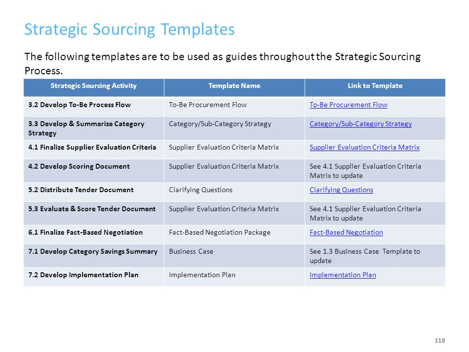 Strategic Sourcing Templates