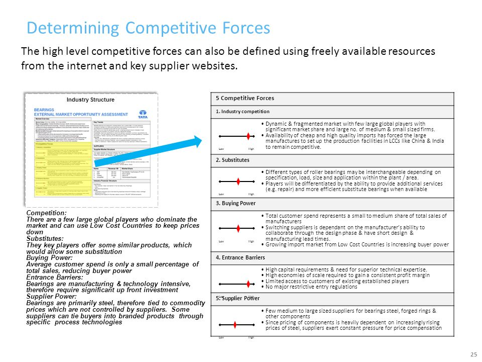 what competitive forced have challrnged the • how does porter's competitive forces model  • what competitive forces have challenged the  chapter 3 achieving competitive advantage with information .