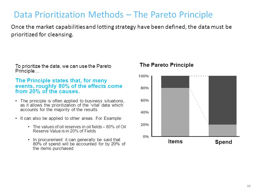 Data Prioritization Methods – The Pareto Principle