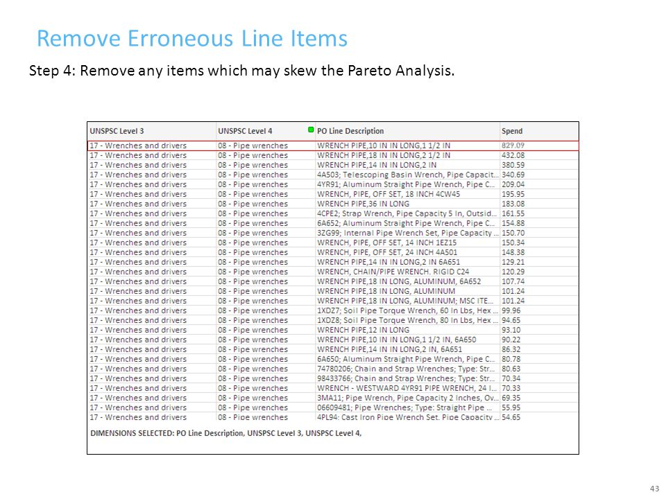 Remove Erroneous Line Items