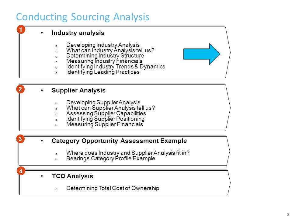 Sourcing Analytics Training  Ppt Download