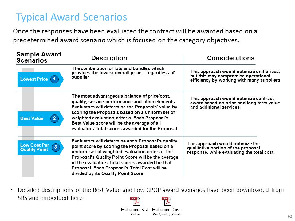 Typical Award Scenarios