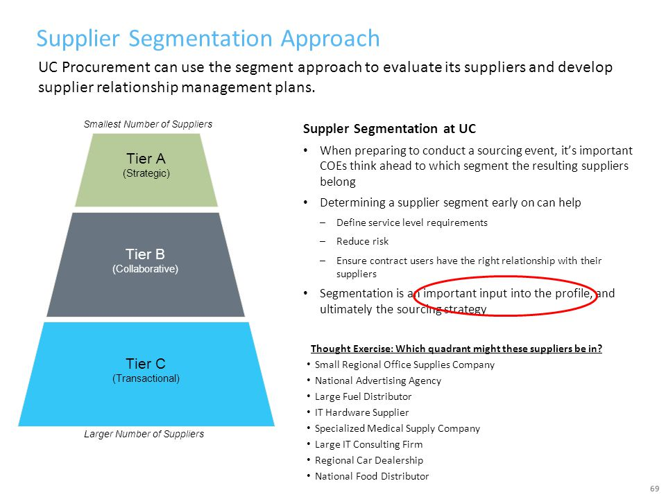 Supplier Segmentation Approach