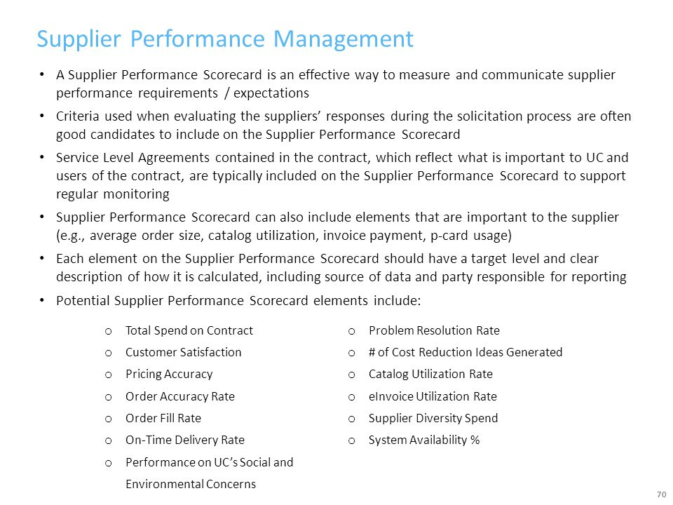 Supplier Performance Management