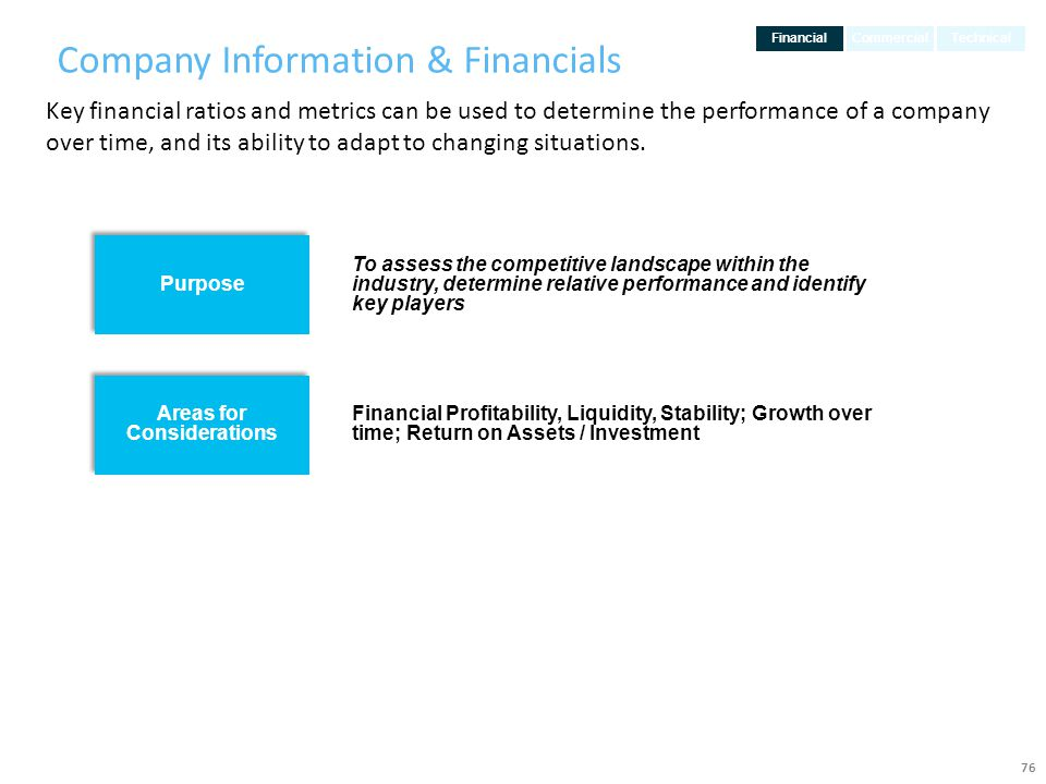 Company Information & Financials