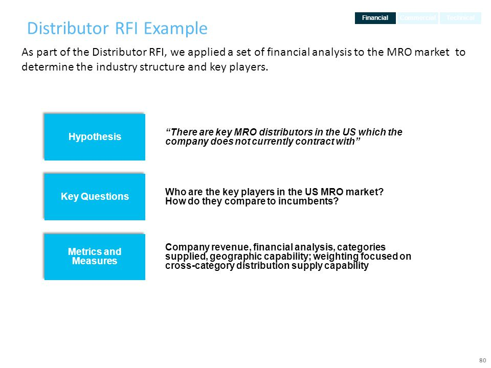 Sourcing Analytics Training - ppt download