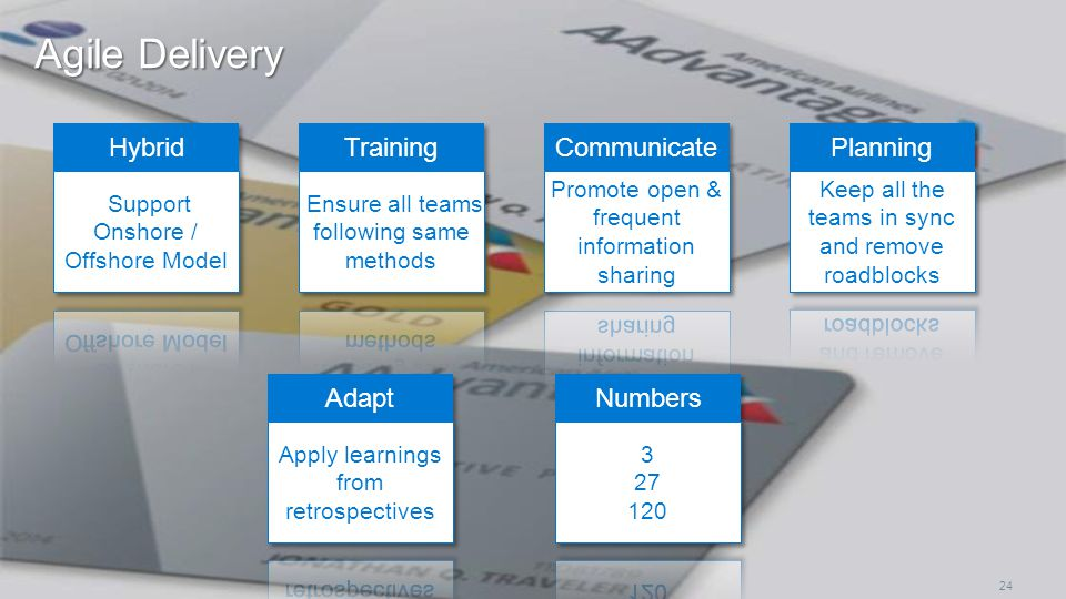 Agile Delivery Hybrid Training Communicate Planning Adapt Numbers