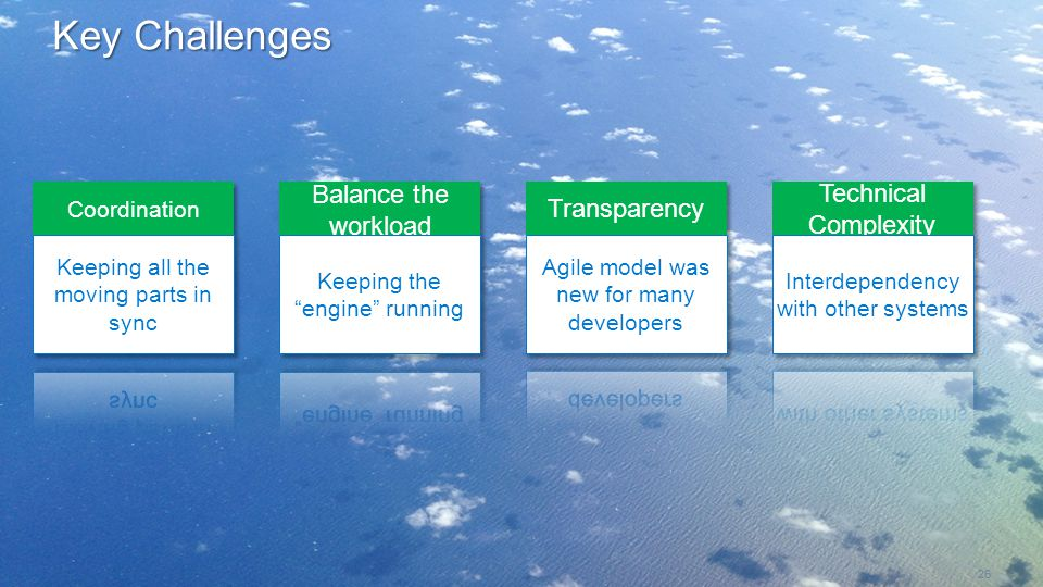 Key Challenges Balance the workload Technical Complexity Transparency