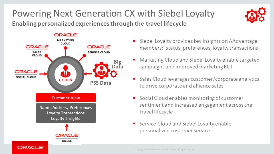 Powering Next Generation CX with Siebel Loyalty