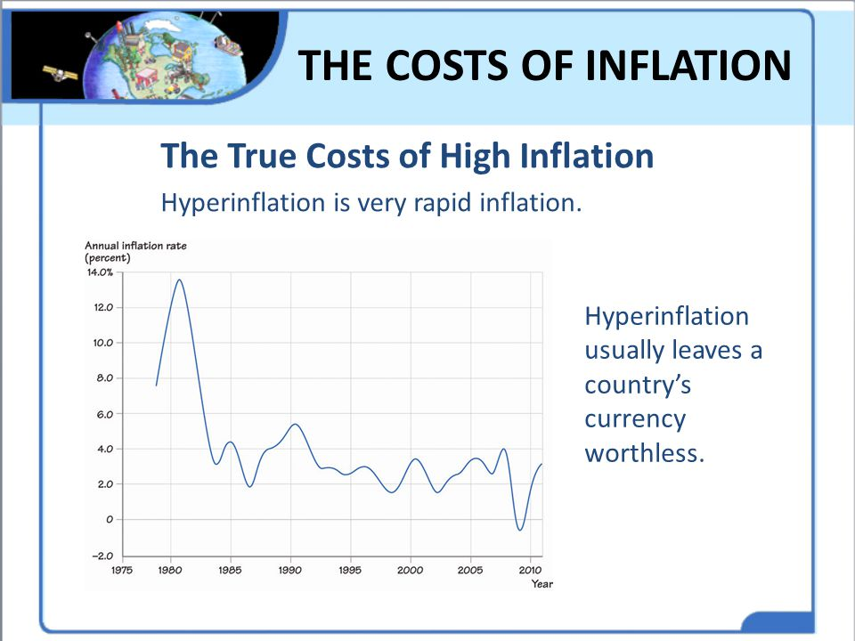 THE COSTS OF INFLATION The True Costs of High Inflation