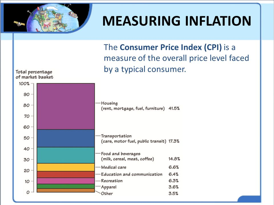 an overview of the consumer price index measurement It is widely used as a measure of inflation calculating consumer price index (and the inflation rate) follows a four step process: 1) fixing the market basket, 2 .