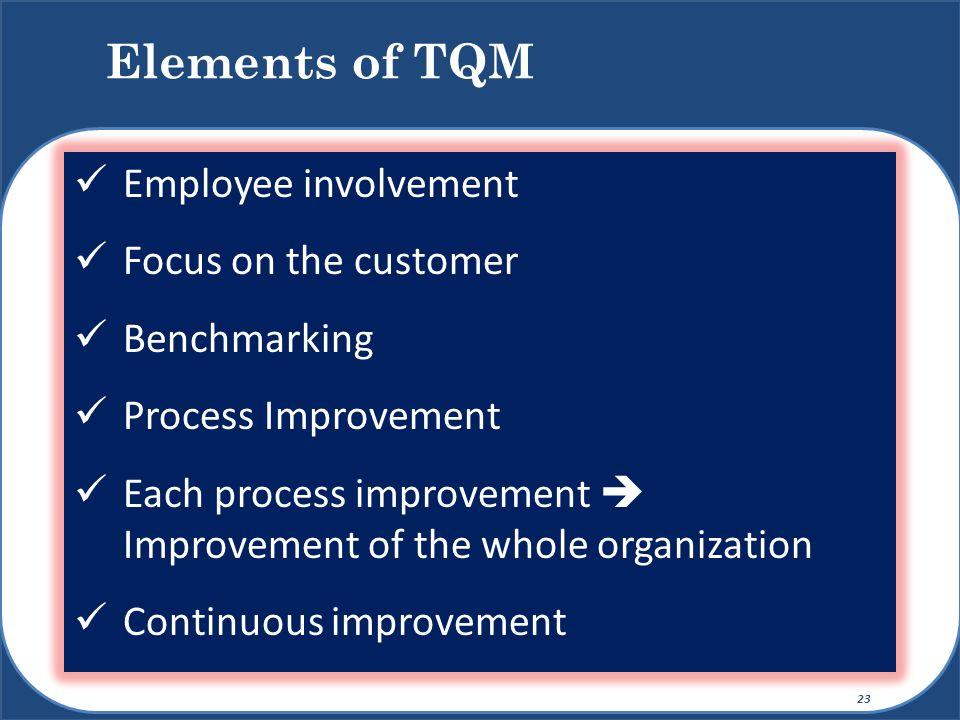 Elements of TQM Employee involvement Focus on the customer