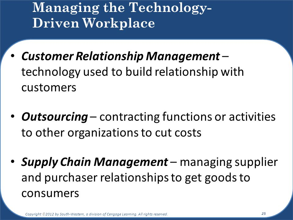 Managing the Technology- Driven Workplace