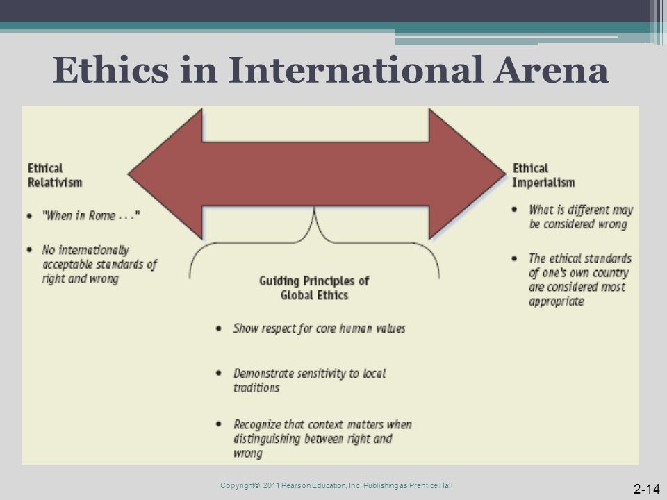 Ethics in International Arena