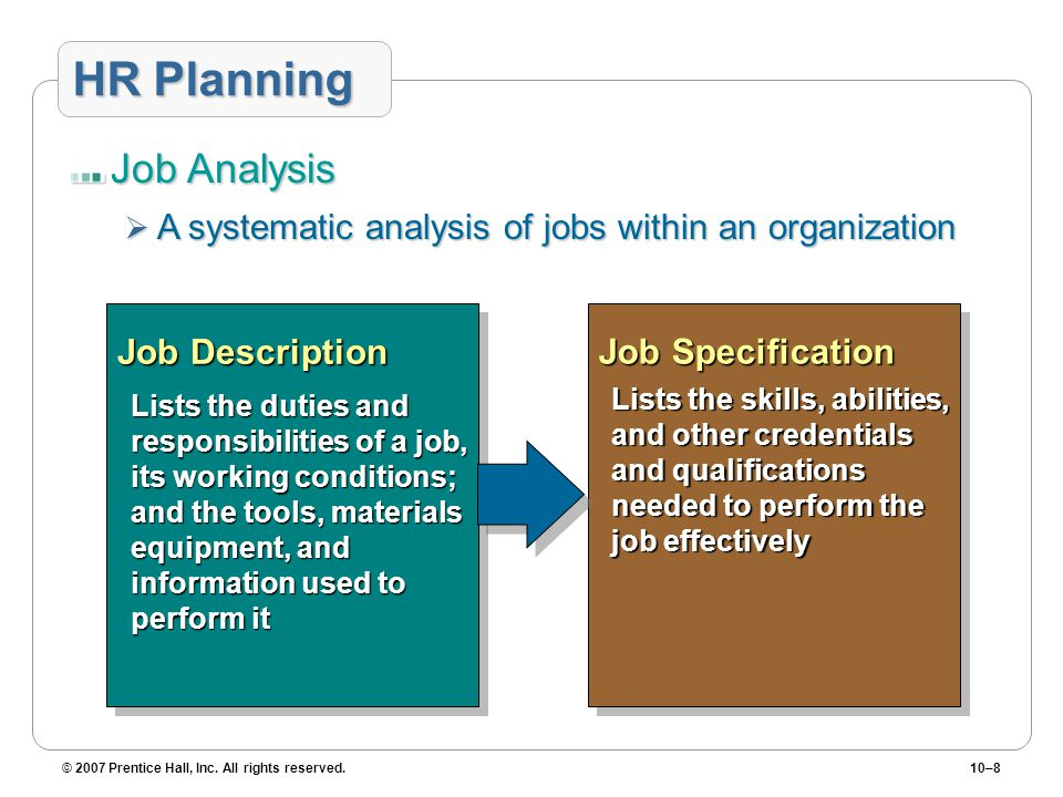 HR Planning Job Analysis