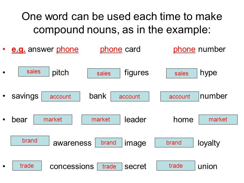 Rewrite The Following Phrases As Noun Compounds Ppt Video Online Download