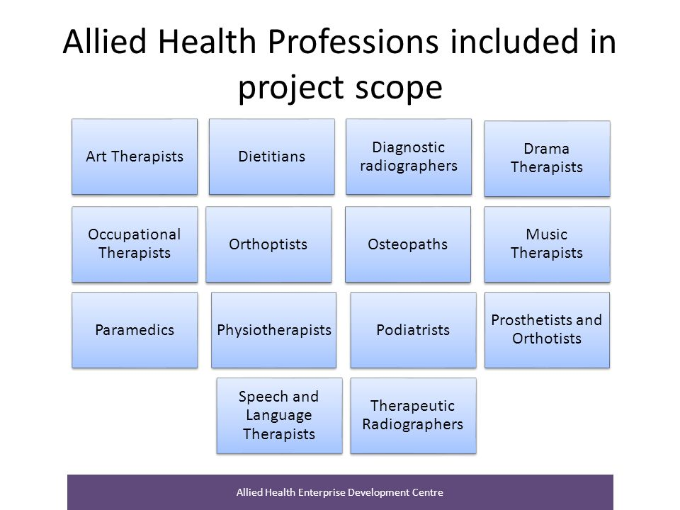 allied health professionals and occupational therapists Range of prior professional training, including various allied health professions (eg, massage therapists, physical therapists, occupational therapists, nurses), acupuncturists and chiropractors, physicians (both mds and dos), dentists, and those who list themselves as certified in other.
