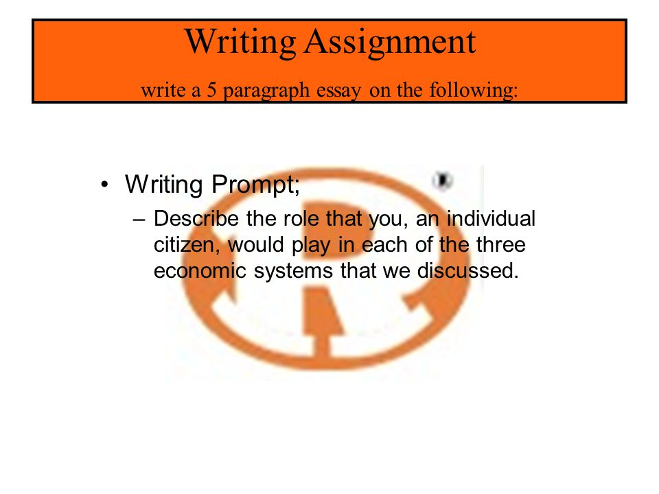 section answering the three economic questions ppt  writing assignment write a 5 paragraph essay on the following