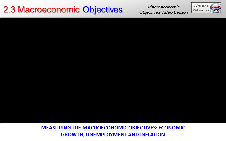 Macroeconomic Objectives Video Lesson