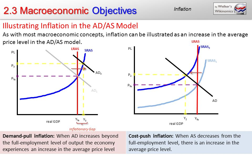 which macro economic objectives is the most Objectives of macroeconomic policy economic growth an increase in real gdp is often regarded as the fundamental objective of macroeconomic policy by.