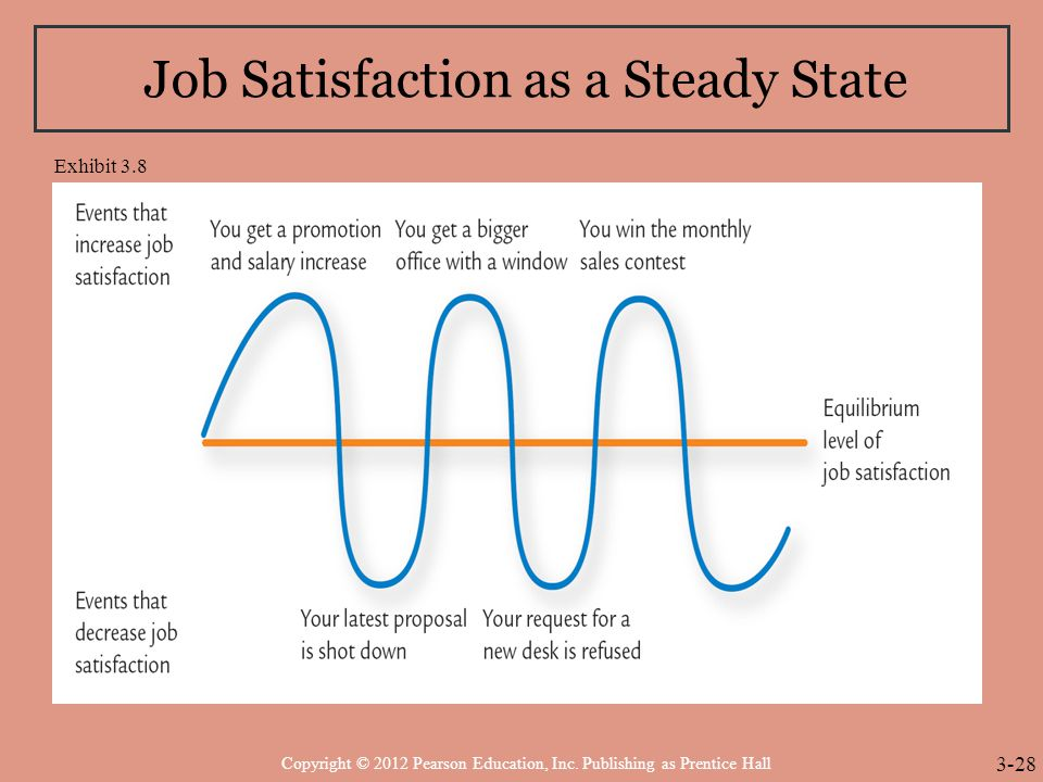 steady state model of job satisfaction Organizational commitment and j ob satisfaction the purpose of this paper is to examine the role job satisfaction on organizational commitments in this study personnel in nigerian state universities in the same vein, studies carried out by angle and perry.