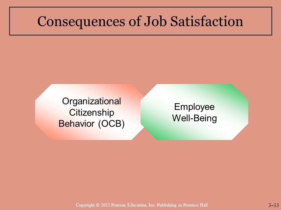 consequences of job satisfaction Job satisfaction or employee satisfaction is a measure of workers' contentedness  with their job,  these studies have focused on the effects of pwb on job  satisfaction as well as job performance one study noted that because job  satisfaction is.