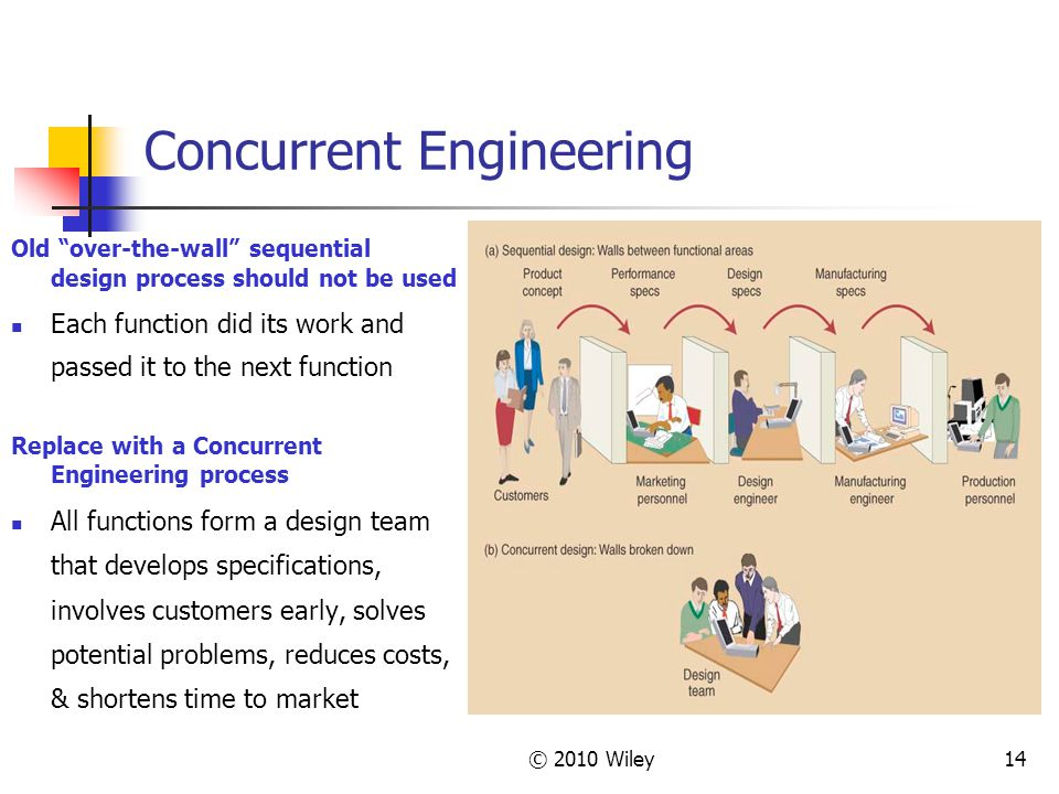 Concurrent Engineering Team : Chapter product design process selection ppt video