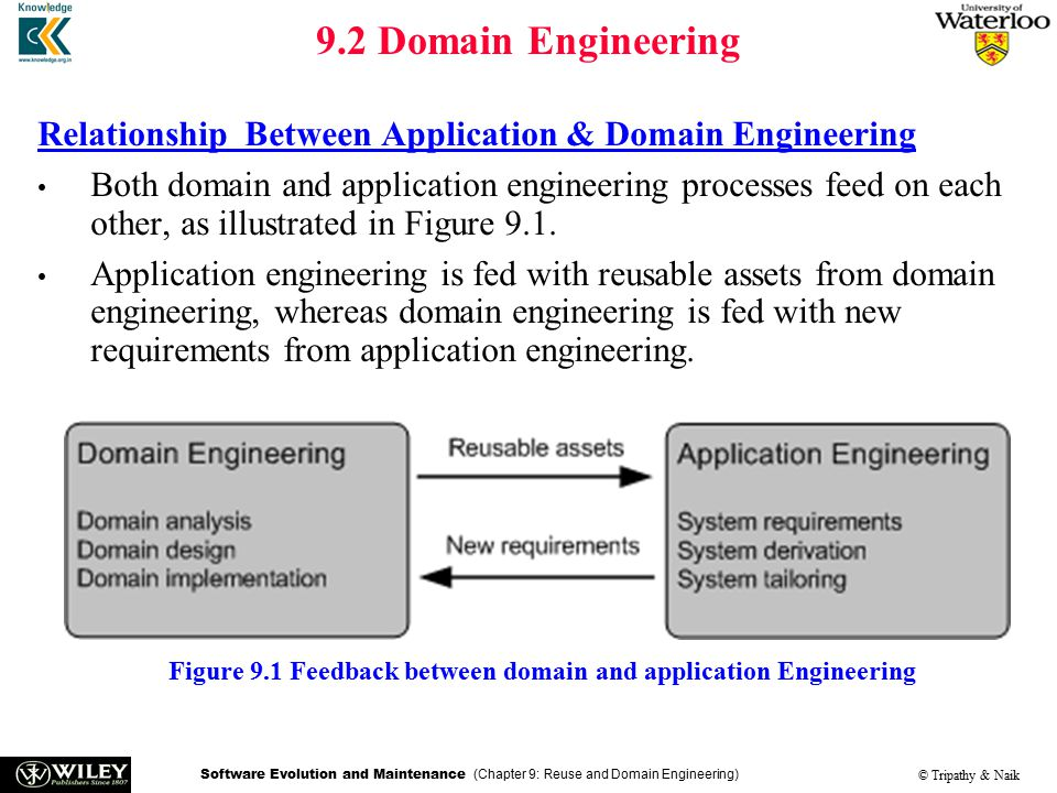 relationship between processes application domains and contexts