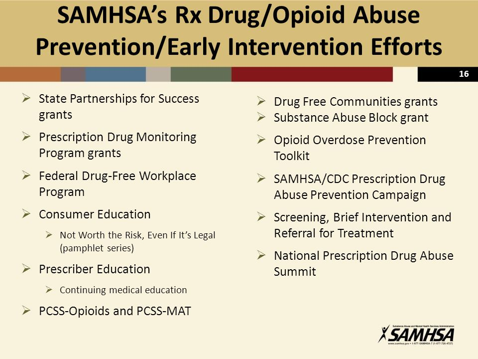 Heroin Addiction Prevention Treatment And Recovery Ppt