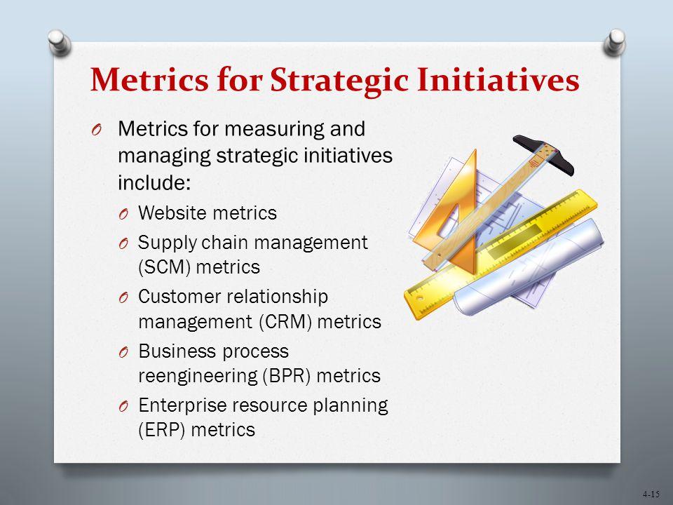 scm metrics
