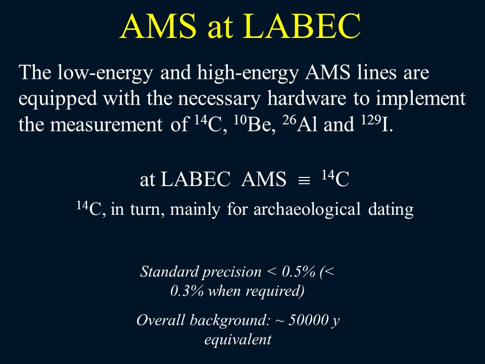AMS at LABEC