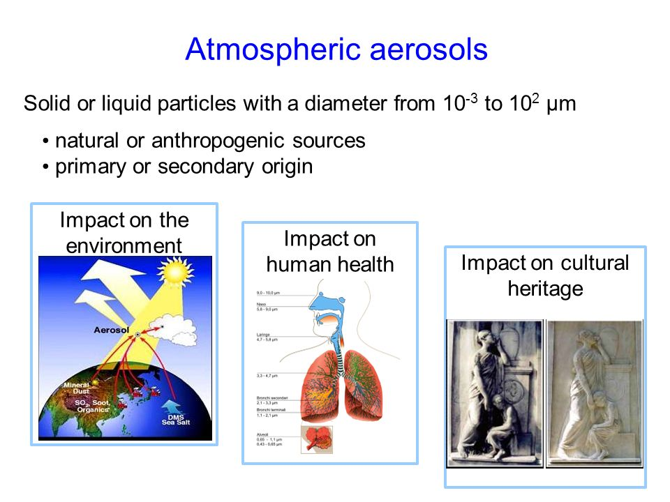 Atmospheric aerosols Solid or liquid particles with a diameter from 10-3 to 102 μm. natural or anthropogenic sources.