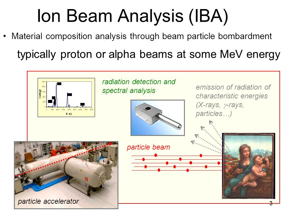 Ion Beam Analysis (IBA)