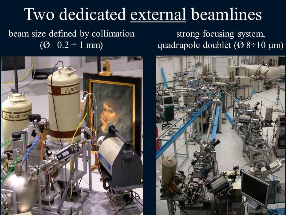 Two dedicated external beamlines