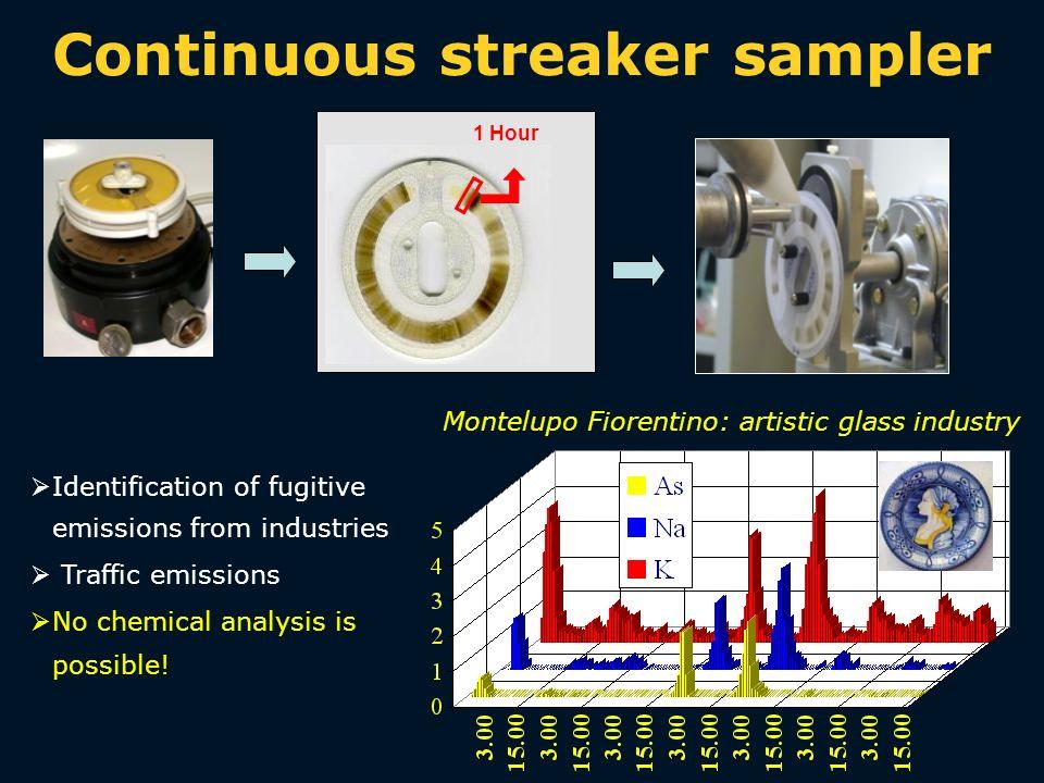 Continuous streaker sampler