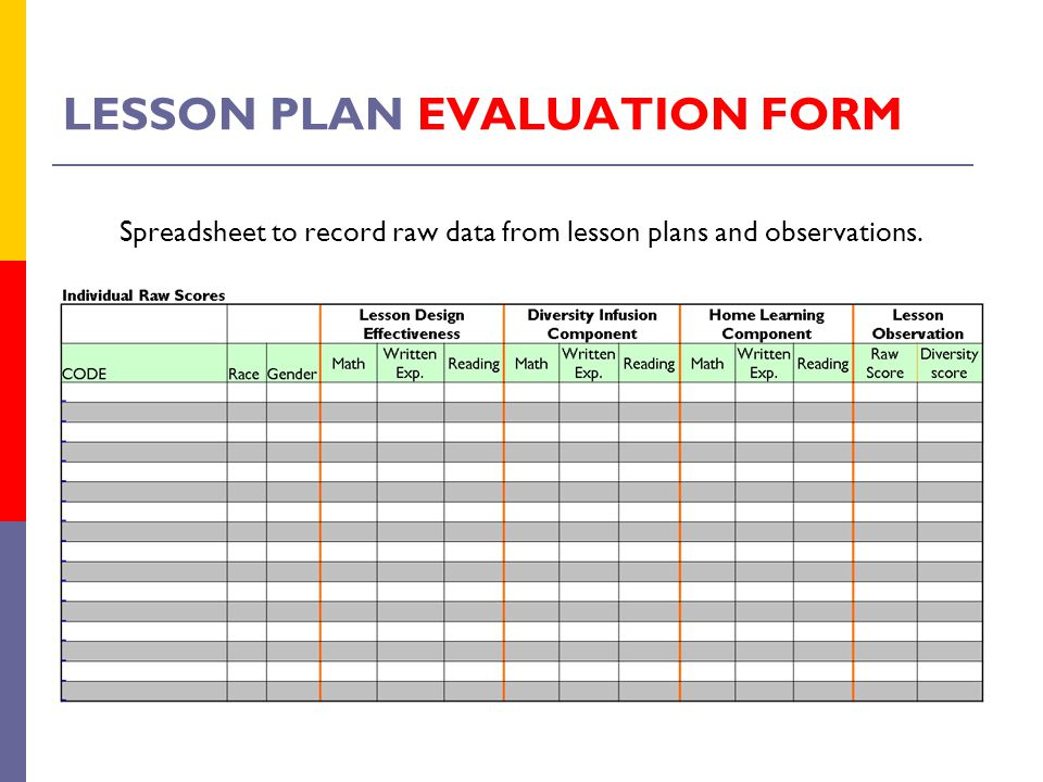 how to write evaluation in lesson plan