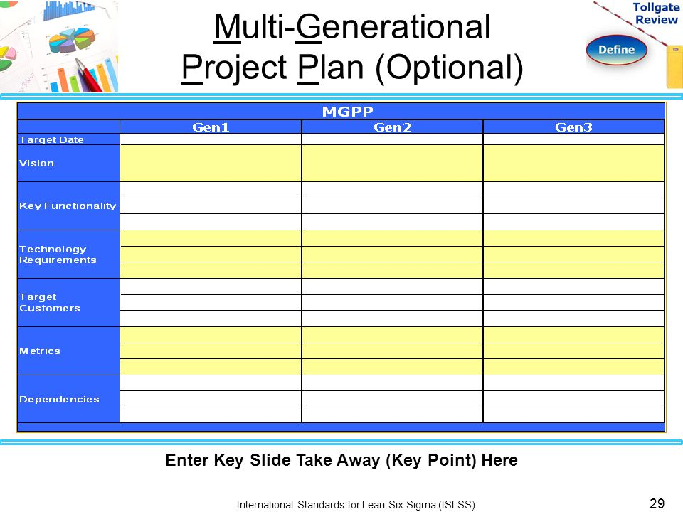 Multi generation product plan my blog about may2018 for Multi generational project plan template